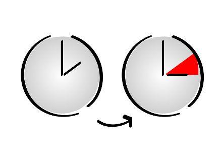 Clocks go forward one hour on 25 March