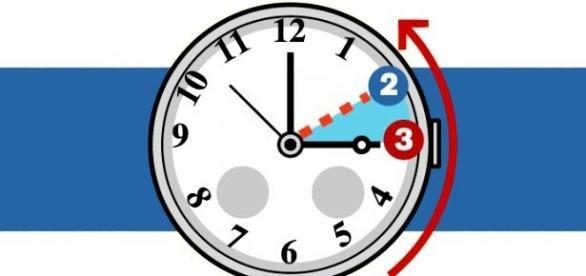 Clocks go back on 28 October