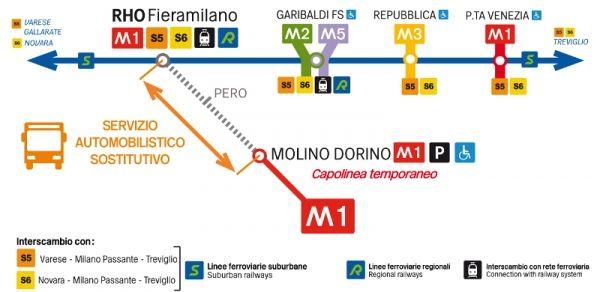 Metro M1 stations to close - image 1