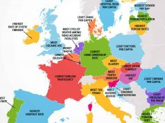 The worst from each EU country