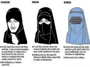 Lombardy to ban burqa, niqab in hospitals, offices